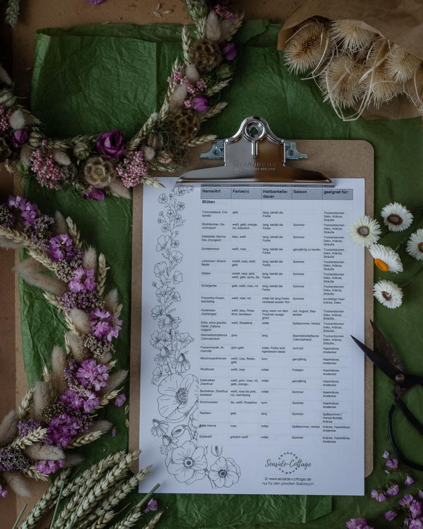 Liste mit Blumen, die sich zum Trocknen und Kränzebinden eignen, auf Klemmbrett, dekoriert mit Trockenblumen und Trockenblumenkränzen